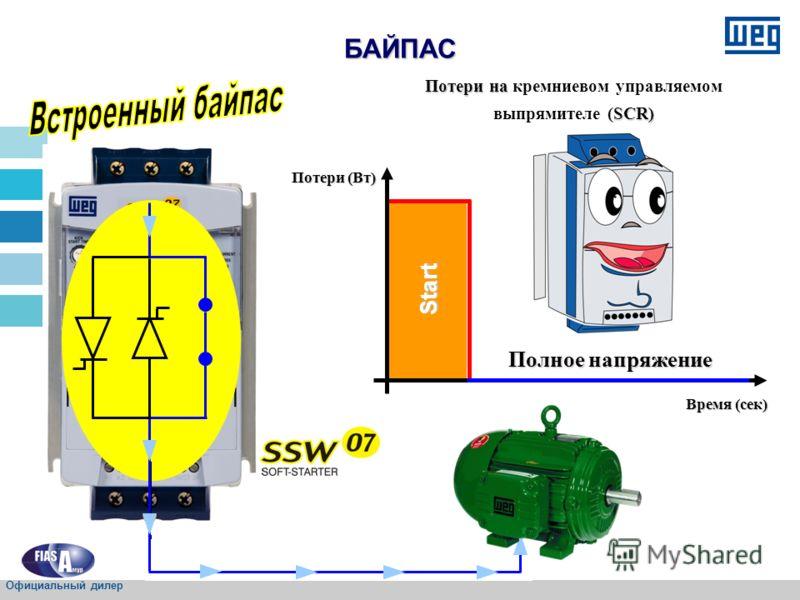 Start Потери на SCR) Потери на кремниевом управляемом выпрямителе (SCR) Потери (Вт) Время (сек) Полное напряжение БАЙПАС Официальный дилер