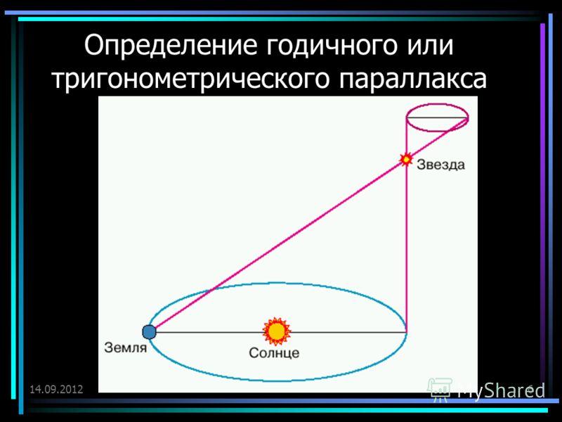 14.09.20126 Определение годичного или тригонометрического параллакса