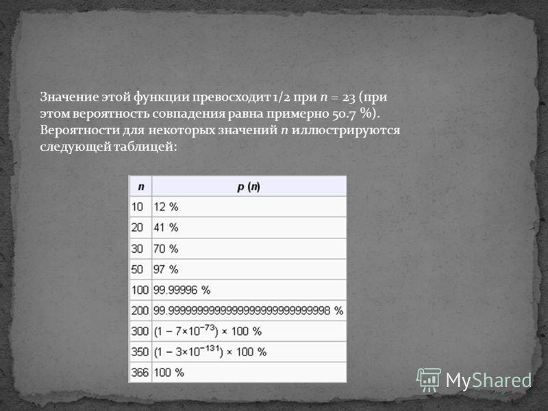 Значение этой функции превосходит 1/2 при n = 23 (при этом вероятность совпадения равна примерно 50.7 %). Вероятности для некоторых значений n иллюстрируются следующей таблицей:
