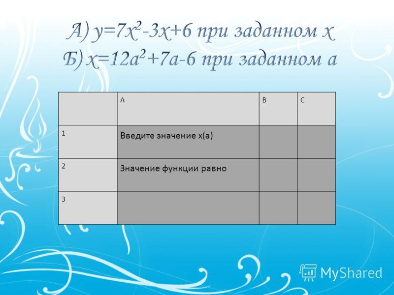 ABC 1 Введите значение x(a) 2 Значение функции равно 3