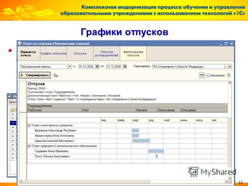 12 Графики отпусков Только в «1С:Зарплата и кадры бюджетного учреждения 8» автоматизированы: регистрация графиков отпусков расчет остатков отпусков