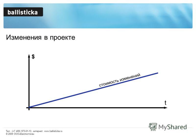 Изменения в проекте Тел.: (+7 499) 973-01-13, интернет: www.ballisticka.ru © 2009 ООО«Баллистика»