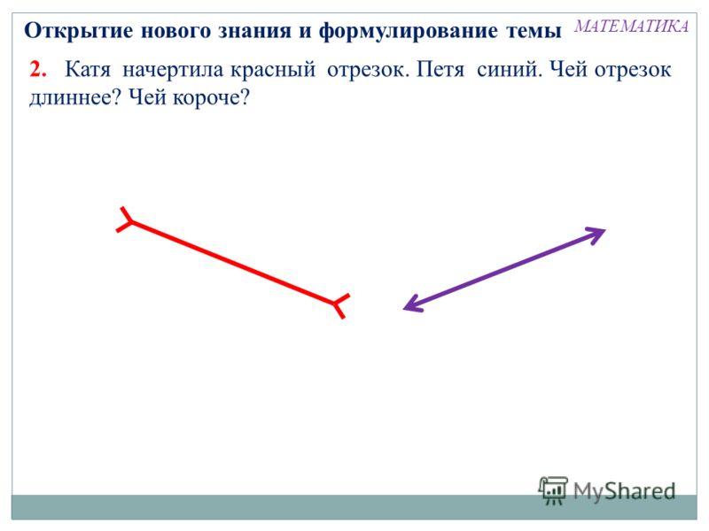 Открытие нового знания и формулирование темы 2. Катя начертила красный отрезок. Петя синий. Чей отрезок длиннее? Чей короче? МАТЕМАТИКА