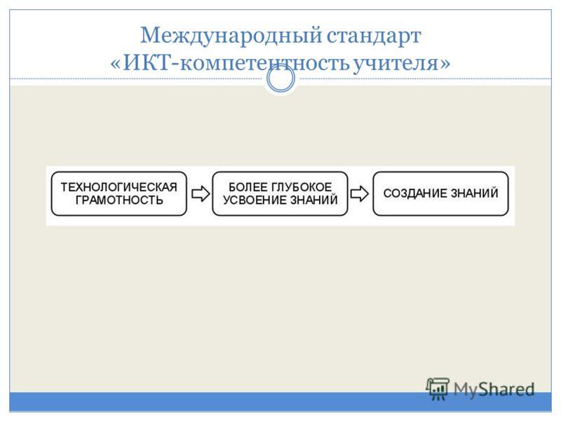 Международный стандарт «ИКТ-компетентность учителя»