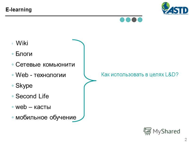 2 E-learning Wiki Блоги Сетевые комьюнити Web - технологии Skype Second Life web – касты мобильное обучение Как использовать в целях L&D?