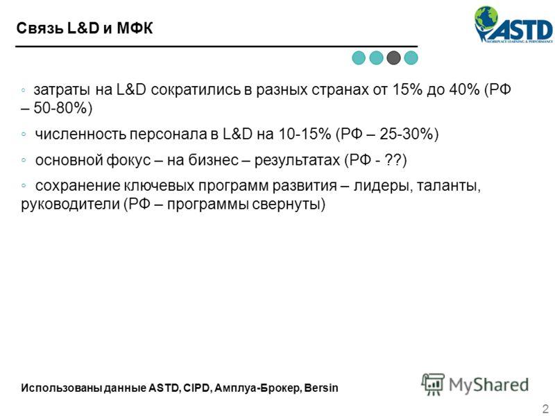 2 Связь L&D и МФК затраты на L&D сократились в разных странах от 15% до 40% (РФ – 50-80%) численность персонала в L&D на 10-15% (РФ – 25-30%) основной фокус – на бизнес – результатах (РФ - ??) сохранение ключевых программ развития – лидеры, таланты,