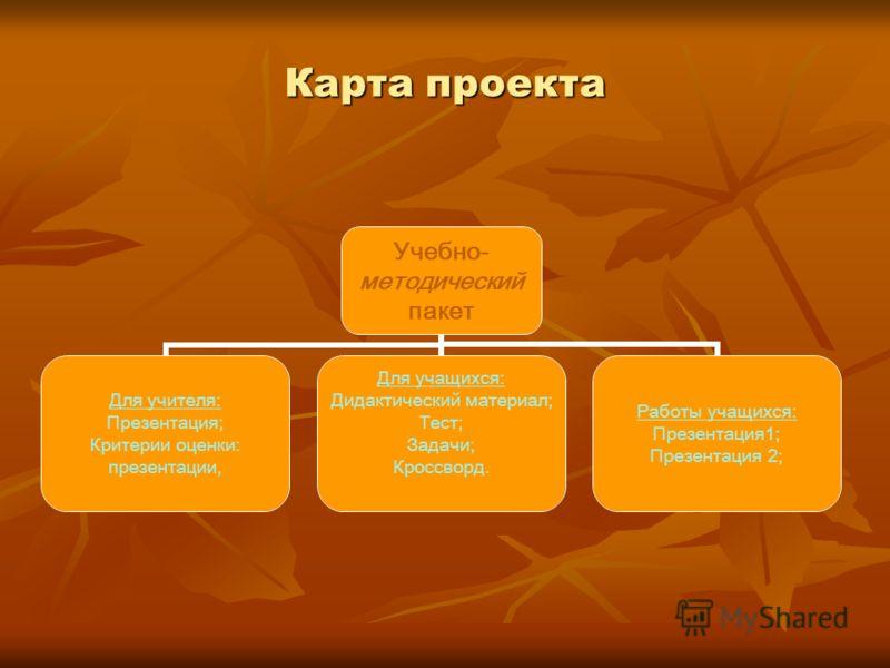 Карта проекта Учебно- методический пакет Для учителя: Презентация; Критерии оценки: презентации, Для учащихся: Дидактический материал; Тест; Задачи; Кроссворд. Работы учащихся: Презентация1; Презентация 2;