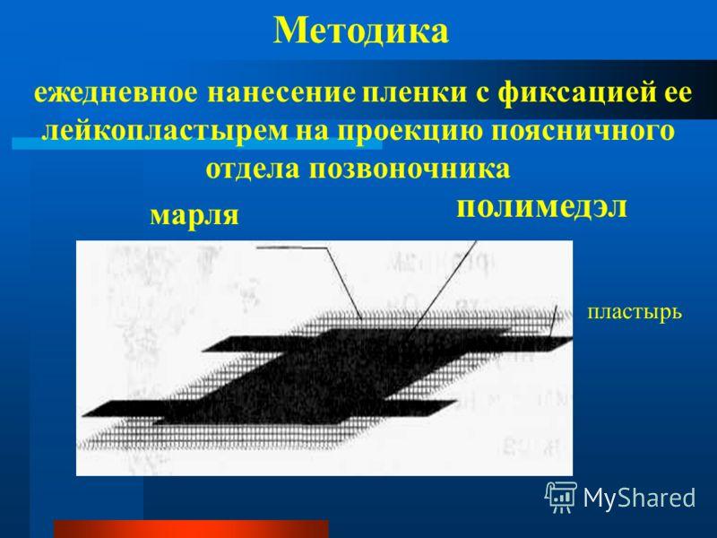 Методика ежедневное нанесение пленки с фиксацией ее лейкопластырем на проекцию поясничного отдела позвоночника марля полимедэл пластырь