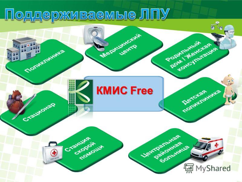 КМИС Free