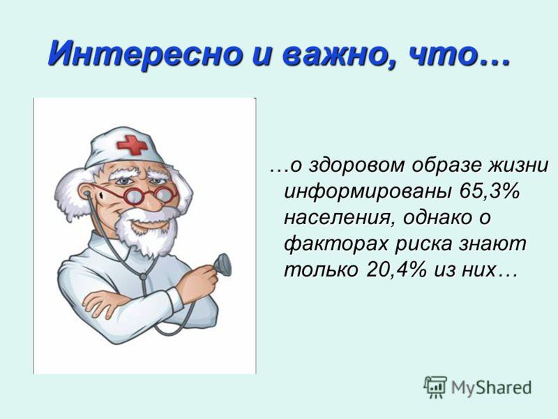 Интересно и важно, что… …о здоровом образе жизни информированы 65,3% населения, однако о факторах риска знают только 20,4% из них…