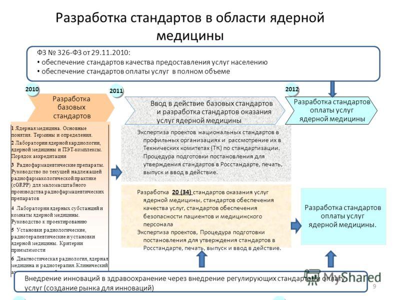 9 Разработка стандартов в области ядерной медицины Разработка базовых стандартов Ввод в действие базовых стандартов и разработка стандартов оказания услуг ядерной медицины Разработка стандартов оплаты услуг ядерной медицины Экспертиза проектов национ