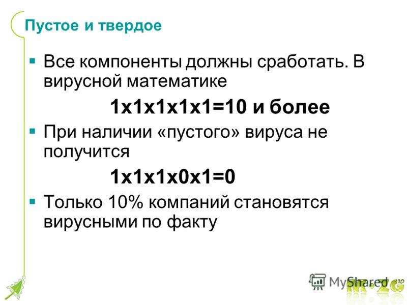 Пустое и твердое Все компоненты должны сработать. В вирусной математике 1х1х1х1х1=10 и более При наличии «пустого» вируса не получится 1х1х1х0х1=0 Только 10% компаний становятся вирусными по факту