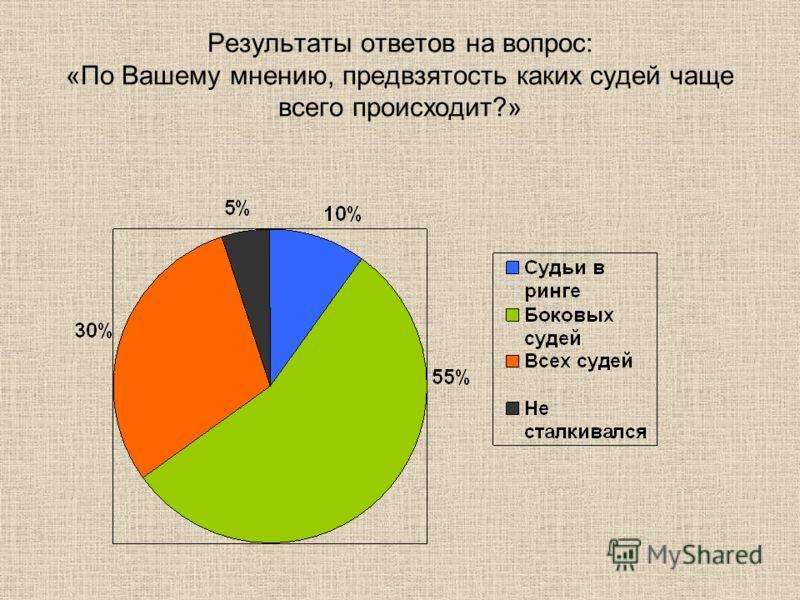 Результаты ответов на вопрос: «По Вашему мнению, предвзятость каких судей чаще всего происходит?»