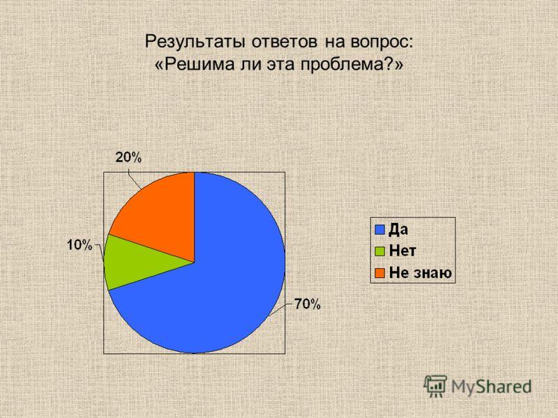 Результаты ответов на вопрос: «Решима ли эта проблема?»