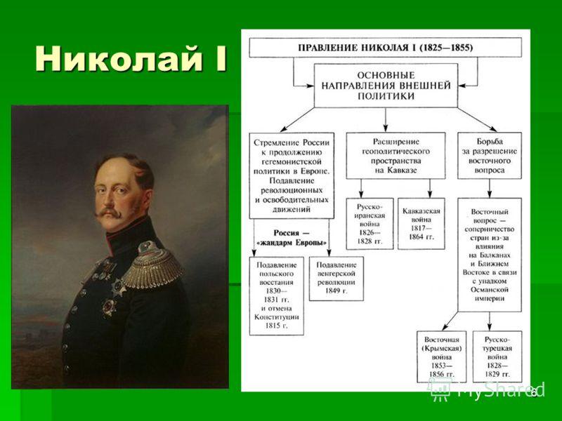 6 Николай I