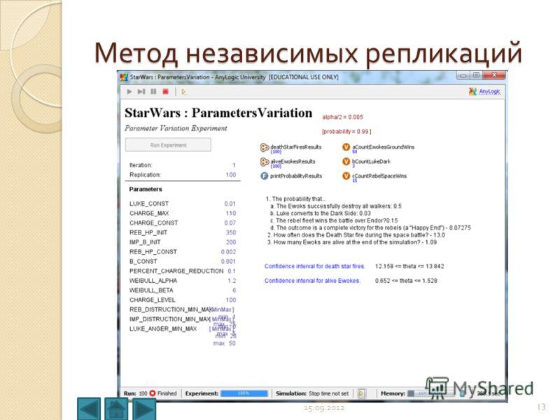 Метод независимых репликаций 15.09.201213