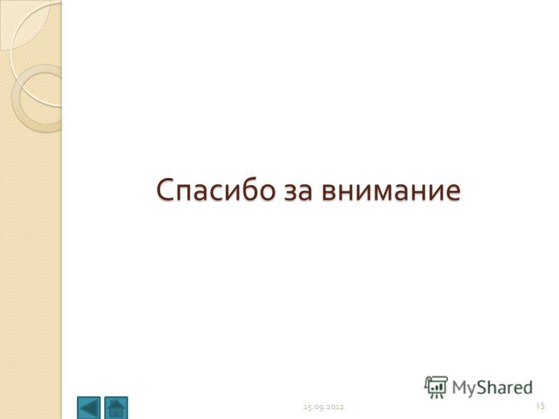 Спасибо за внимание 15.09.201215