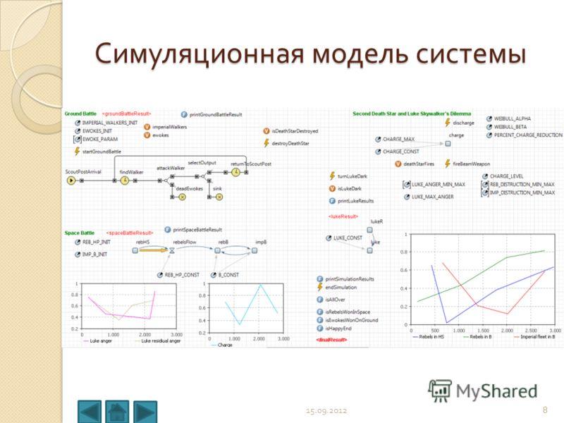 Симуляционная модель системы 15.09.20128