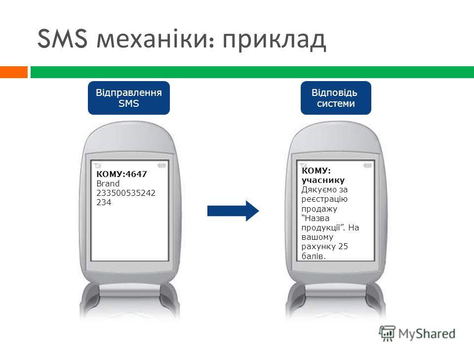 SMS механіки : приклад КОМУ:4647 Brand 233500535242 234 КОМУ: учаснику Дякуємо за реєстрацію продажу Назва продукції. На вашому рахунку 25 балів. Відправлення SMS Відповідь системи