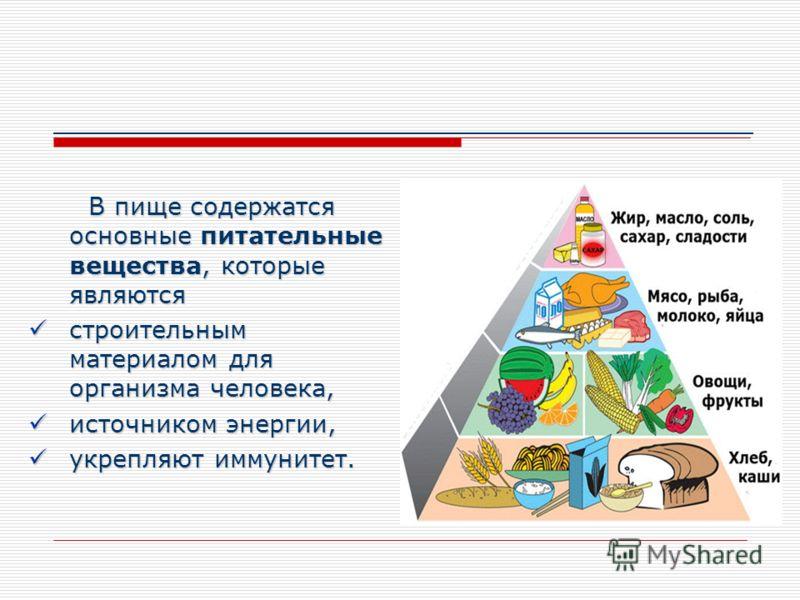 В пище содержатся основные питательные вещества, которые являются В пище содержатся основные питательные вещества, которые являются строительным материалом для организма человека, строительным материалом для организма человека, источником энергии, ис