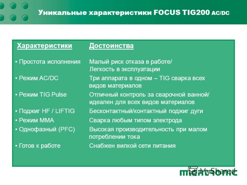 Уникальные характеристики FOCUS TIG200 AC/DC ХарактеристикиДостоинства Простота исполненияМалый риск отказа в работе/ Легкость в эксплуатации Простота исполненияМалый риск отказа в работе/ Легкость в эксплуатации Режим AC/DCТри аппарата в одном – TIG