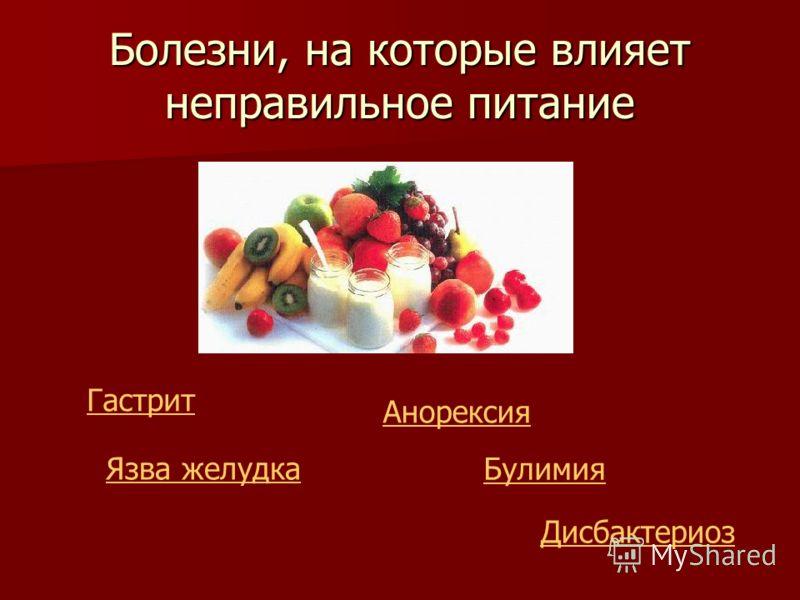 Болезни, на которые влияет неправильное питание Гастрит Язва желудка Дисбактериоз Анорексия Булимия