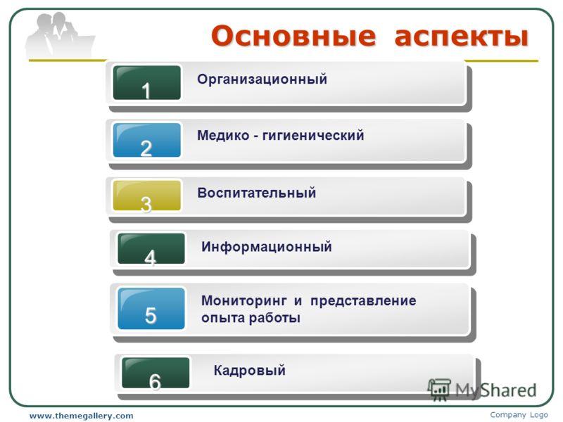 Company Logo www.themegallery.com Основные аспекты 1 Организационный 2 Медико - гигиенический 3 Воспитательный 4 Информационный 5 Мониторинг и представление опыта работы 6 Кадровый