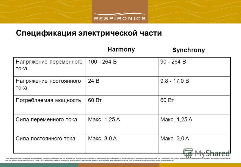 Спецификация электрической части Напряжение переменного тока 100 - 264 В90 - 264 В Напряжение постоянного тока 24 В9,8 - 17,0 В Потребляемая мощность60 Вт Сила переменного токаМакс. 1,25 A Сила постоянного токаМакс. 3,0 A Harmony Synchrony