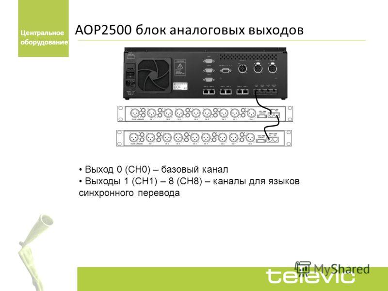 AOP2500 блок аналоговых выходов Выход 0 (CH0) – базовый канал Выходы 1 (CH1) – 8 (СН8) – каналы для языков синхронного перевода Центральное оборудование