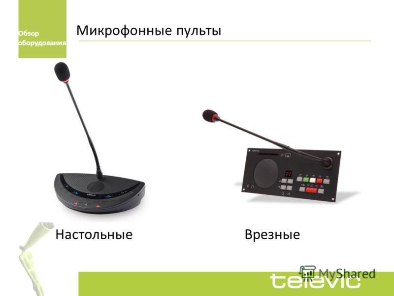 Микрофонные пульты Обзор оборудования НастольныеВрезные