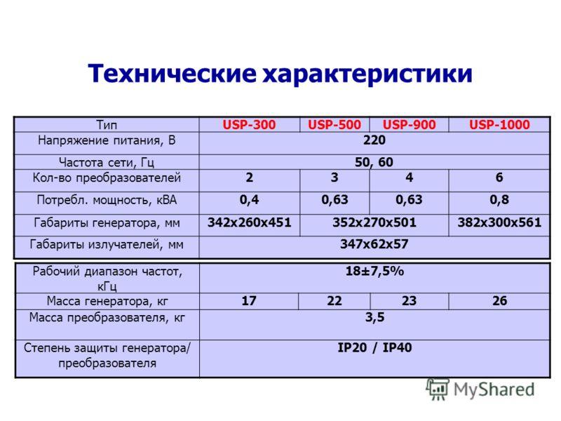 ТипUSP-300USP-500USP-900USP-1000 Напряжение питания, В220 Частота сети, Гц50, 60 Кол-во преобразователей2346 Потребл. мощность, кВА0,40,63 0,8 Габариты генератора, мм342х260х451352х270х501382х300х561 Габариты излучателей, мм347х62х57 Рабочий диапазон