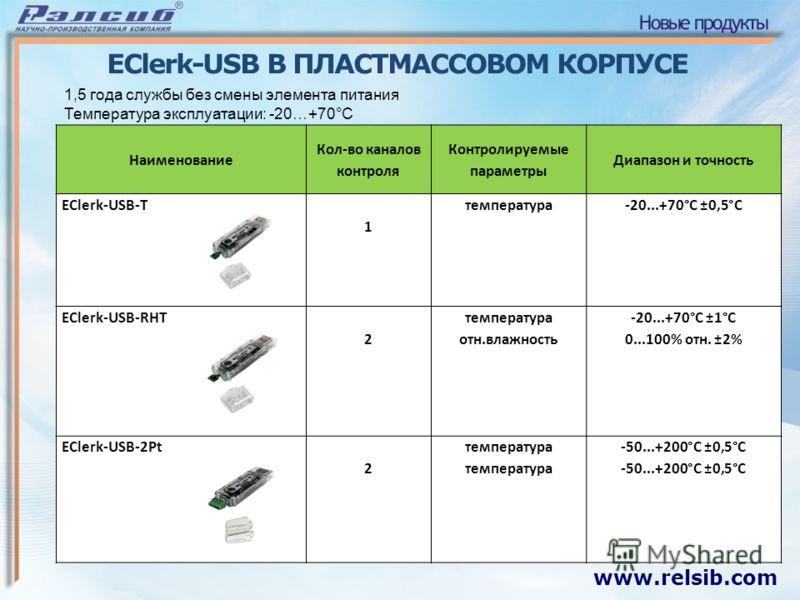 www.relsib.com EClerk-USB В ПЛАСТМАССОВОМ КОРПУСЕ 1,5 года службы без смены элемента питания Температура эксплуатации: -20…+70°С Наименование Кол-во каналов контроля Контролируемые параметры Диапазон и точность EClerk-USB-T 1 температура-20...+70°С ±