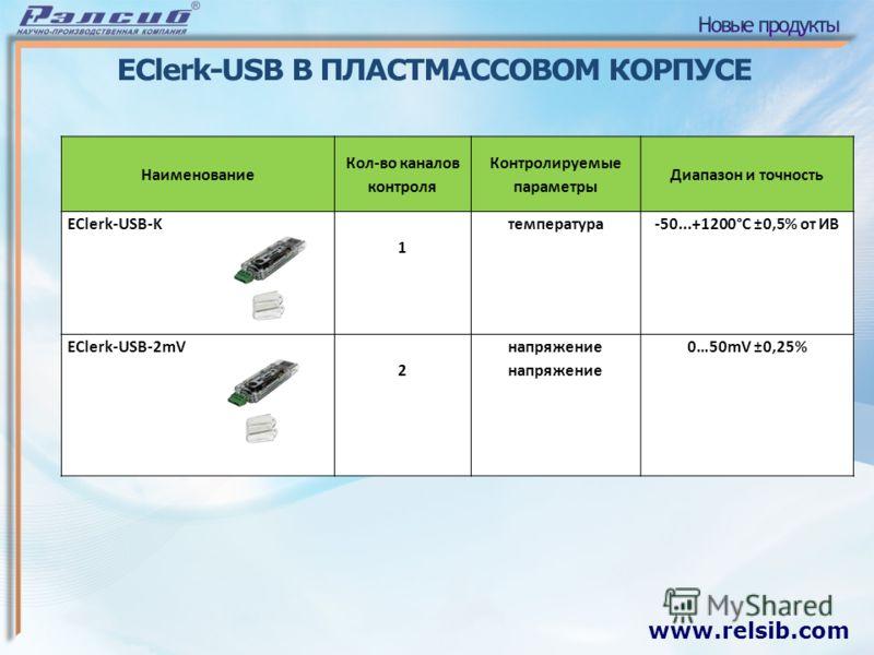 www.relsib.com EClerk-USB В ПЛАСТМАССОВОМ КОРПУСЕ Наименование Кол-во каналов контроля Контролируемые параметры Диапазон и точность EClerk-USB-K 1 температура-50...+1200°С ±0,5% от ИВ EClerk-USB-2mV 2 напряжение 0…50mV ±0,25%