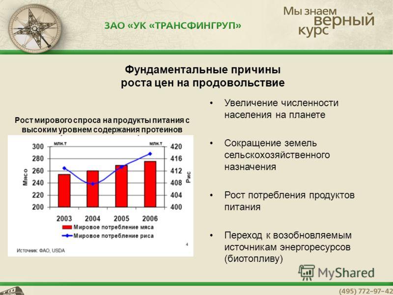 Фундаментальные причины роста цен на продовольствие Увеличение численности населения на планете Сокращение земель сельскохозяйственного назначения Рост потребления продуктов питания Переход к возобновляемым источникам энергоресурсов (биотопливу) Рост