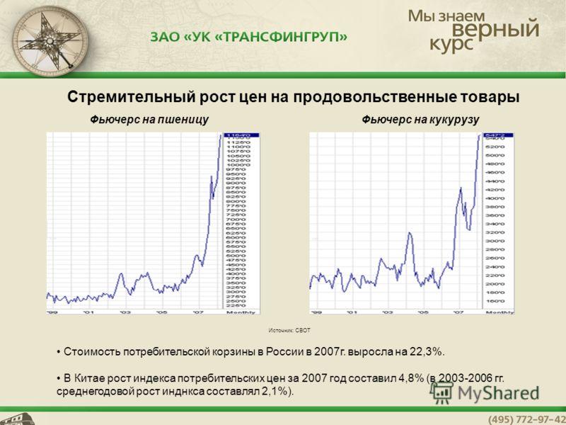 3 Стремительный рост цен на продовольственные товары Стоимость потребительской корзины в России в 2007г. выросла на 22,3%. В Китае рост индекса потребительских цен за 2007 год составил 4,8% (в 2003-2006 гг. среднегодовой рост инднкса составлял 2,1%).