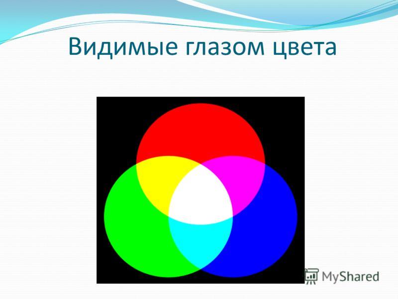Видимые глазом цвета