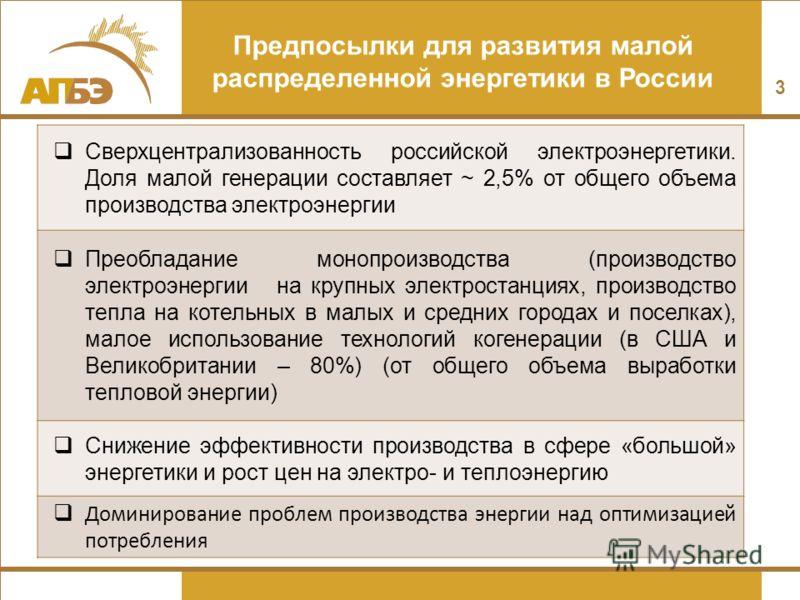 Предпосылки для развития малой распределенной энергетики в России 3 Сверхцентрализованность российской электроэнергетики. Доля малой генерации составляет ~ 2,5% от общего объема производства электроэнергии Преобладание монопроизводства (производство