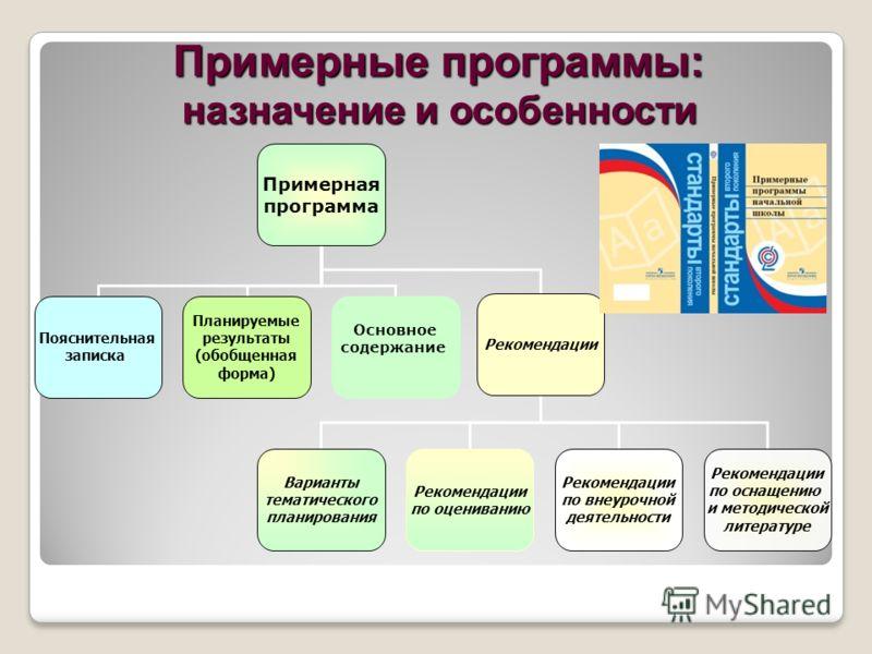 Примерные программы: назначение и особенности Примерная программа Пояснительная записка Основное содержание Планируемые результаты (обобщенная форма) Рекомендации Варианты тематического планирования Рекомендации по оцениванию Рекомендации по внеурочн