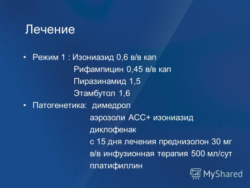Лечение Режим 1 : Изониазид 0,6 в/в кап Рифампицин 0,45 в/в кап Пиразинамид 1,5 Этамбутол 1,6 Патогенетика: димедрол аэрозоли АСС+ изониазид диклофенак с 15 дня лечения преднизолон 30 мг в/в инфузионная терапия 500 мл/сут платифиллин