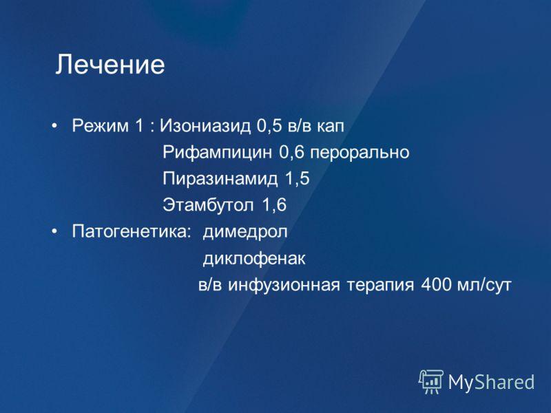 Лечение Режим 1 : Изониазид 0,5 в/в кап Рифампицин 0,6 перорально Пиразинамид 1,5 Этамбутол 1,6 Патогенетика: димедрол диклофенак в/в инфузионная терапия 400 мл/сут