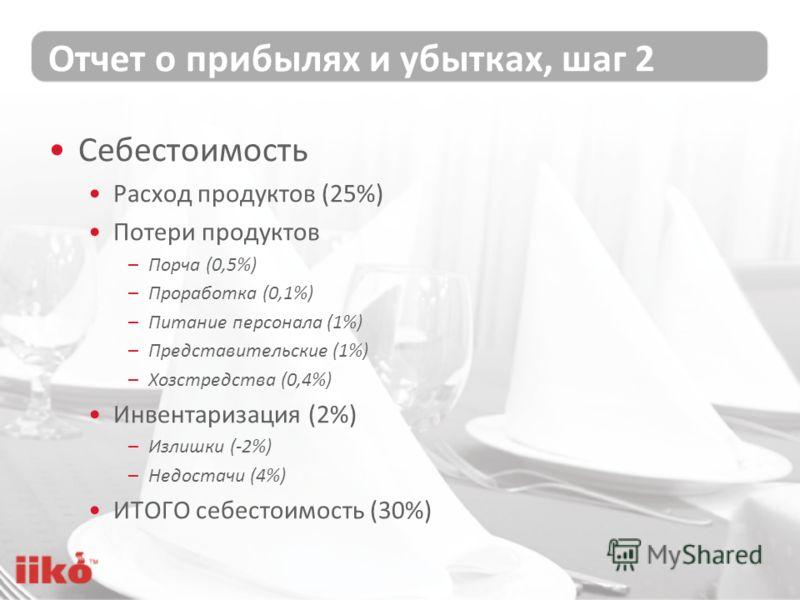 Отчет о прибылях и убытках, шаг 2 Себестоимость Расход продуктов (25%) Потери продуктов –Порча (0,5%) –Проработка (0,1%) –Питание персонала (1%) –Представительские (1%) –Хозстредства (0,4%) Инвентаризация (2%) –Излишки (-2%) –Недостачи (4%) ИТОГО себ