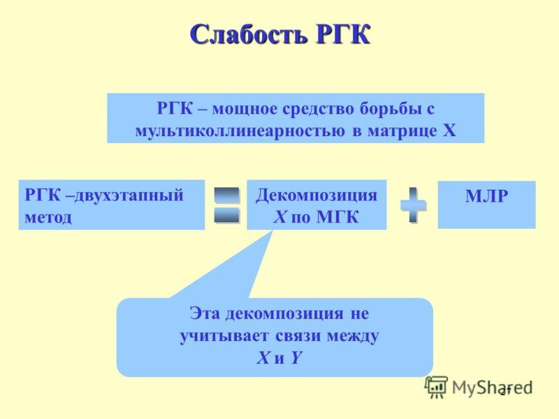 27 Слабость РГК РГК – мощное средство борьбы с мультиколлинеарностью в матрице X РГК –двухэтапный метод Декомпозиция X по МГК МЛР Эта декомпозиция не учитывает связи между X и Y