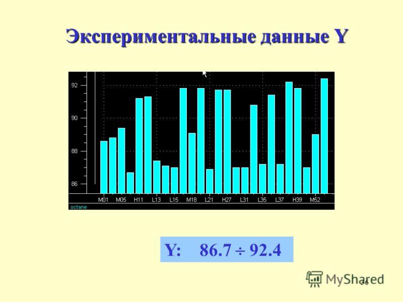 36 Экспериментальные данные Y Y: 86.7 92.4