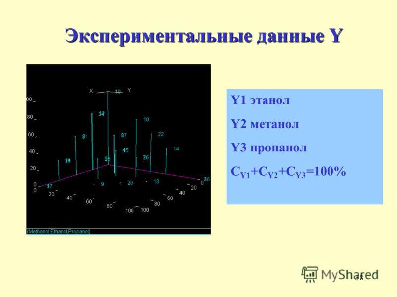 38 Экспериментальные данные Y Y1 этанол Y2 метанол Y3 пропанол C Y1 +C Y2 +C Y3 =100%