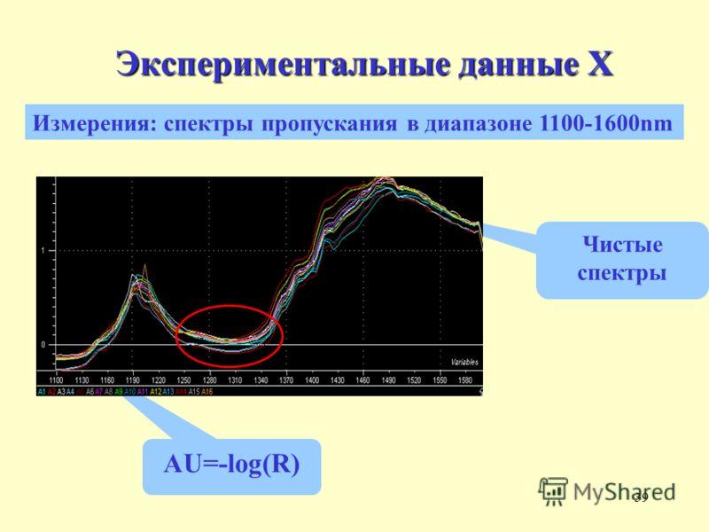39 Экспериментальные данные X Измерения: спектры пропускания в диапазоне 1100-1600nm Чистые спектры AU=-log(R)