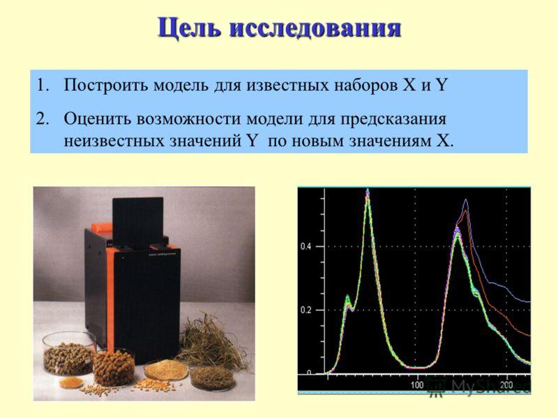 5 Цель исследования 1.Построить модель для известных наборов X и Y 2.Оценить возможности модели для предсказания неизвестных значений Y по новым значениям X.