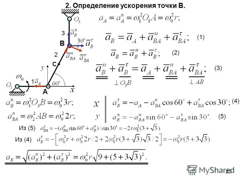 20 2. Определение ускорения точки В. A B 1 2 3 C (1) (2) (3) (4) (5) Из (5) Из (4)