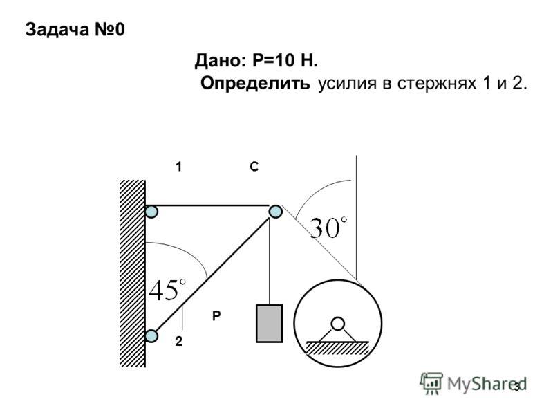 3 Задача 0 C1 2 P Дано: Р=10 Н. Определить усилия в стержнях 1 и 2.