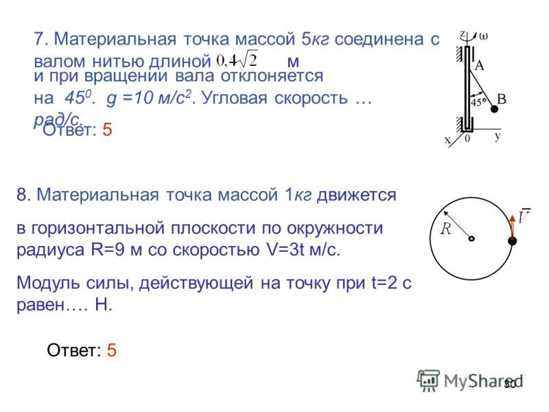 Vypusk_9_Poplavochnaya_lovlya by rsn ru - Issuu