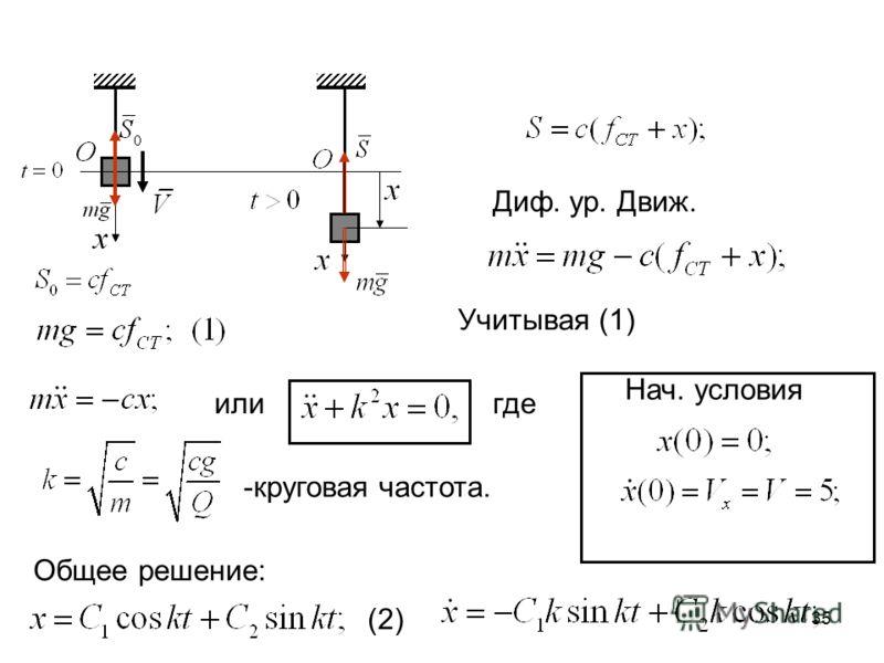 35 Диф. ур. Движ. Учитывая (1) илигде -круговая частота. Нач. условия Общее решение: (2)